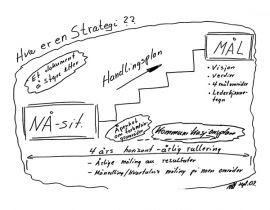 Enkel strategi, definerte interessenter og målrettet kommunikasjon